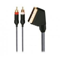 Kabelpakket voor Playstation 3